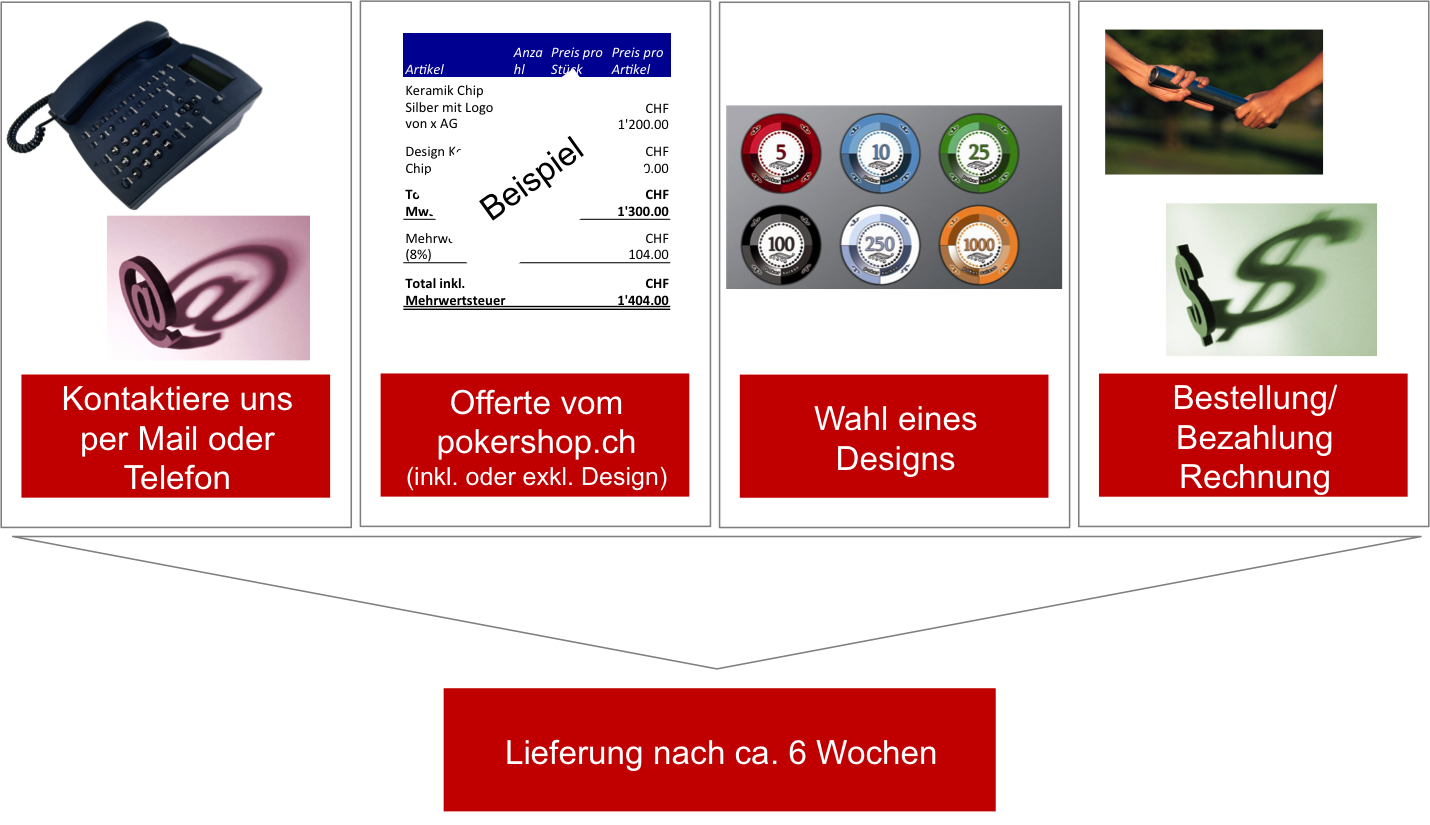 pokershop schweiz